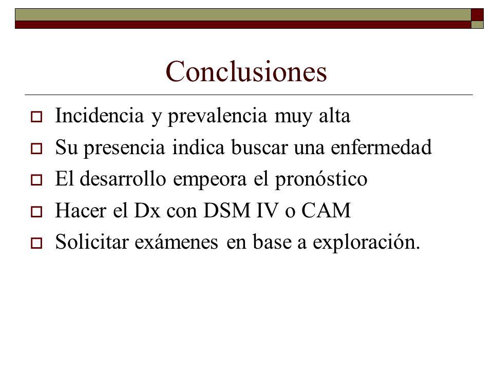 Conclusiones Incidencia y prevalencia muy alta Su presencia indica buscar una enfermedad El desarrollo empeora el pronóstico Hacer el Dx con DSM IV o