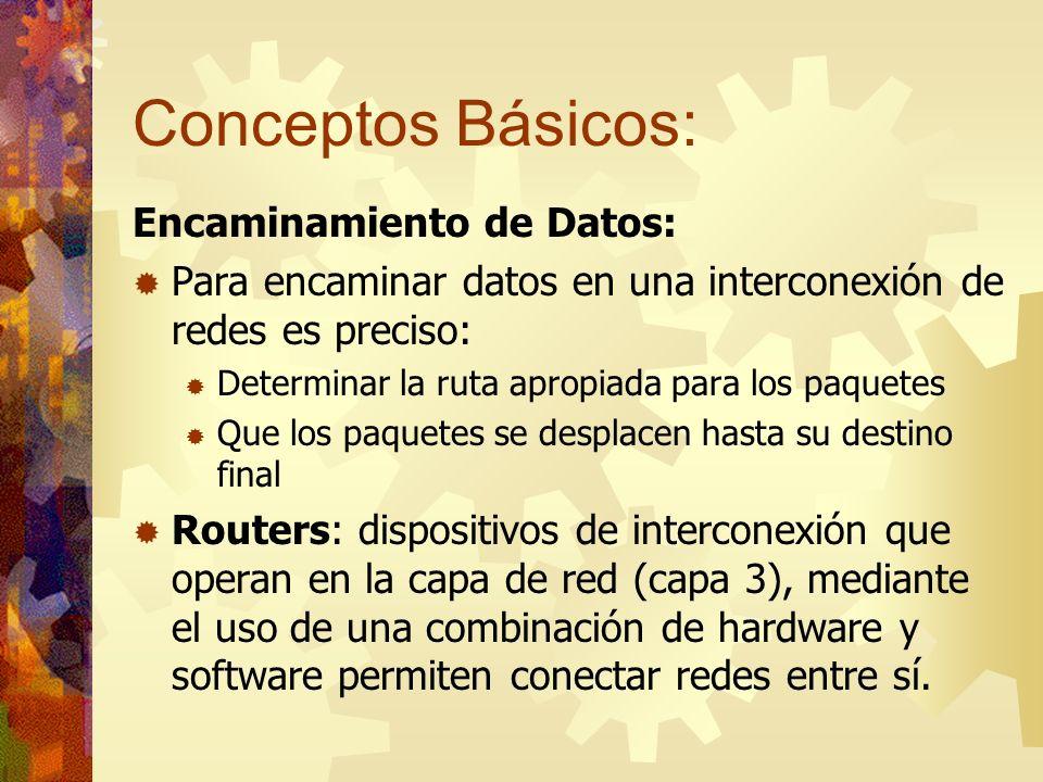 Conceptos Básicos: Encaminamiento de Datos: Para encaminar datos en una interconexión de redes es preciso: Determinar la ruta apropiada para los paque