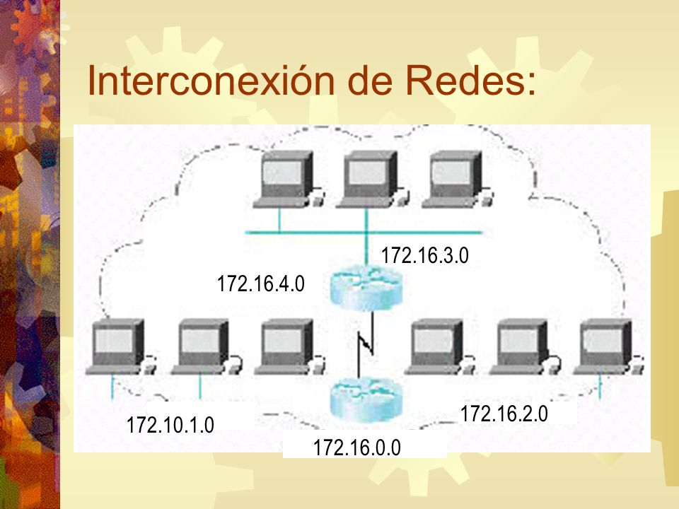 Introducción al ruteo dinámico Los protocolos RIP y IGRP de enrutamiento dinámico se configuran: 1.