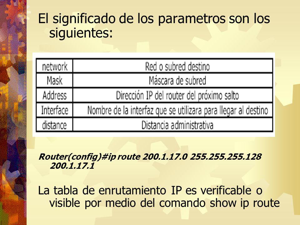 El significado de los parametros son los siguientes: Router(config)#ip route 200.1.17.0 255.255.255.128 200.1.17.1 La tabla de enrutamiento IP es veri