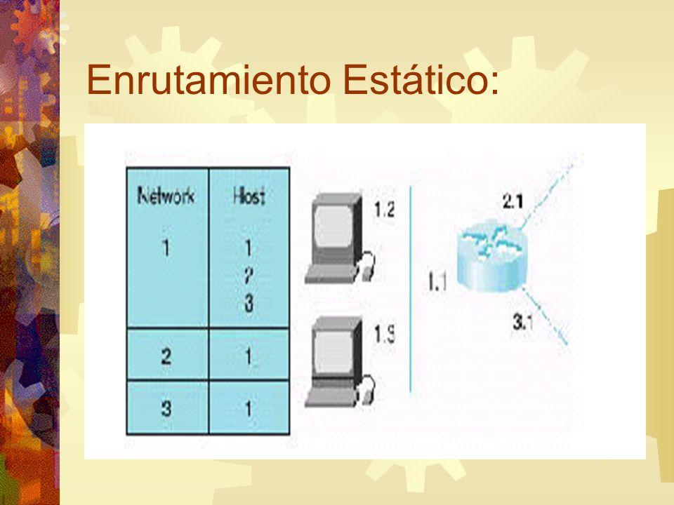 Modo Configuración: permite determinar todos los parámetros relacionados con el hardware y software del router.