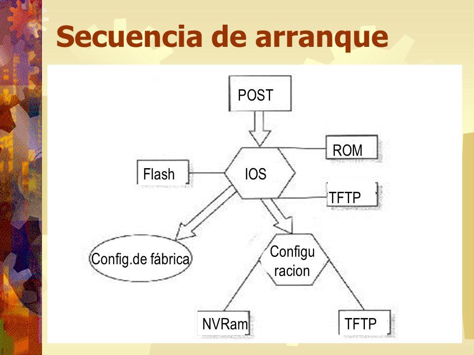 Secuencia de arranque POST IOS ROM Flash TFTP Configu racion Config.de fábrica NVRamTFTP
