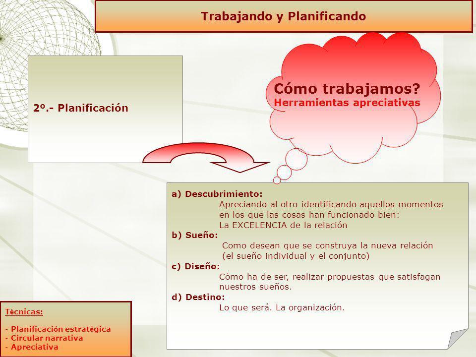 2º.- Planificación Trabajando y Planificando T é cnicas: - Planificaci ó n estrat é gica - Circular narrativa - Apreciativa a) Descubrimiento: Aprecia