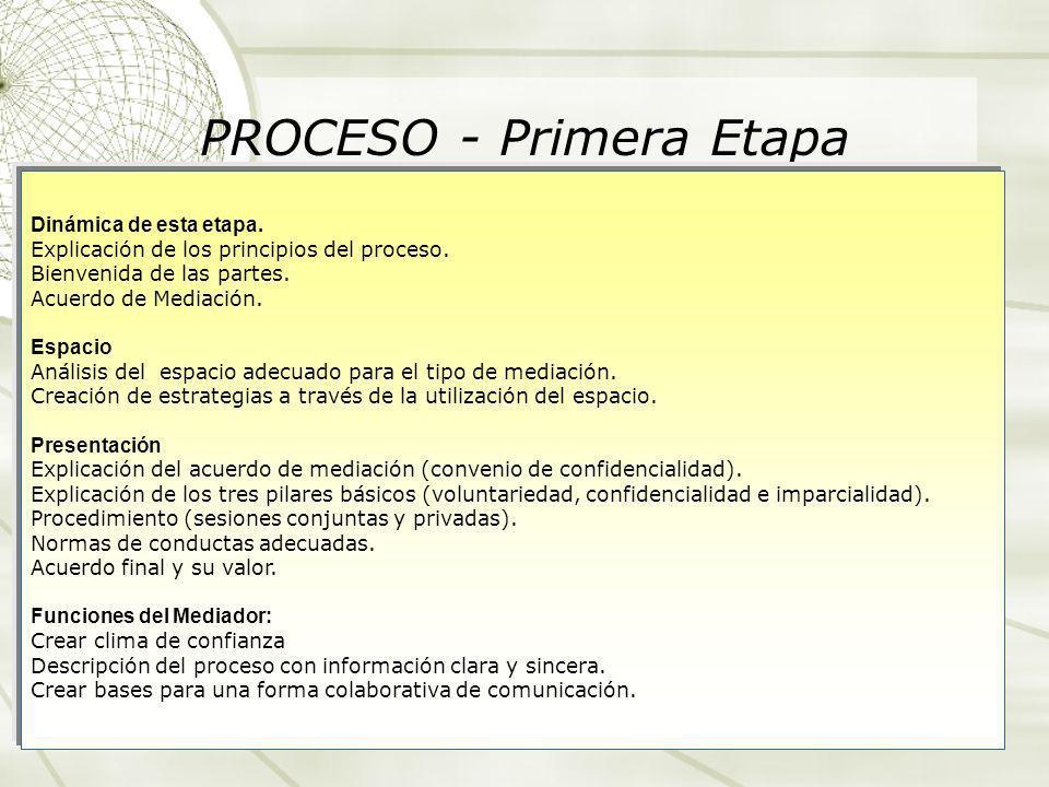PROCESO - Primera Etapa Dinámica de esta etapa. Explicación de los principios del proceso. Bienvenida de las partes. Acuerdo de Mediación. Espacio Aná