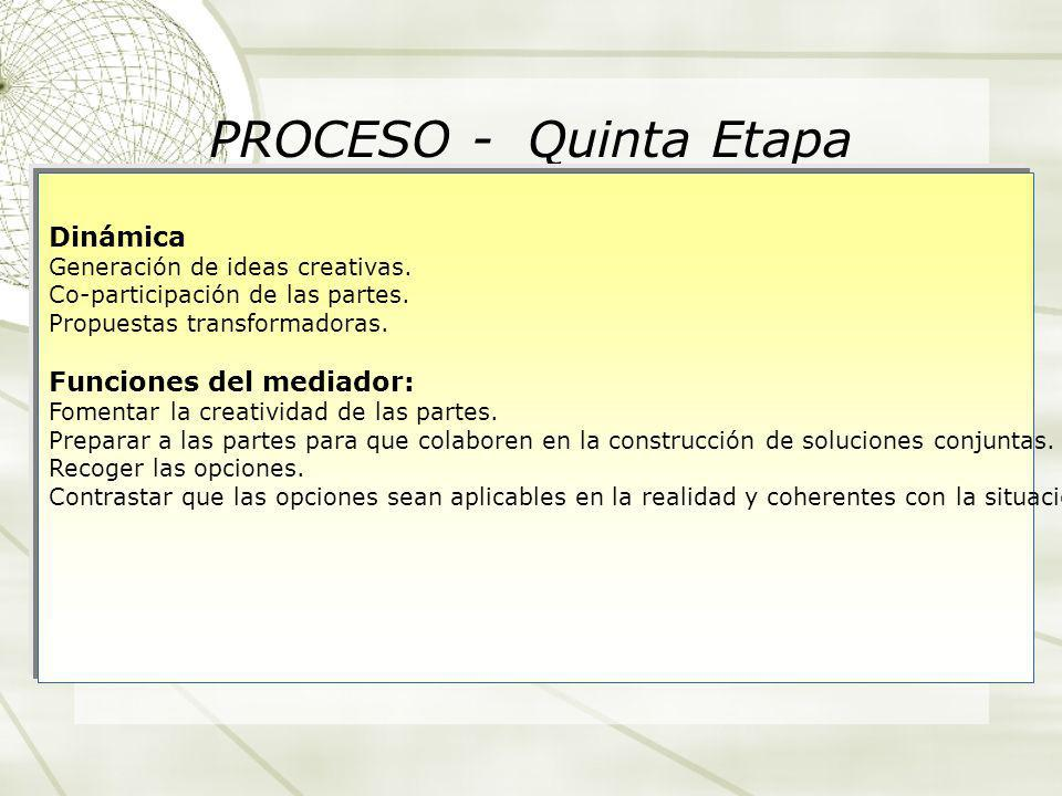 PROCESO - Quinta Etapa Dinámica Generación de ideas creativas. Co-participación de las partes. Propuestas transformadoras. Funciones del mediador: Fom