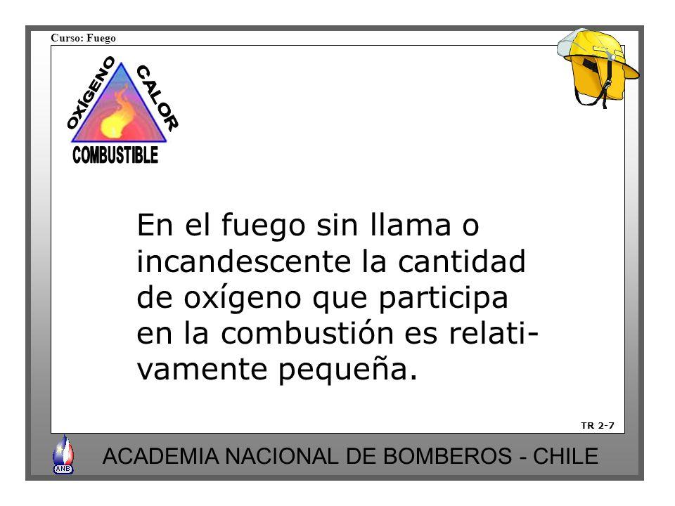 Curso: Fuego ACADEMIA NACIONAL DE BOMBEROS - CHILE TR 2-7 En el fuego sin llama o incandescente la cantidad de oxígeno que participa en la combustión es relati- vamente pequeña.