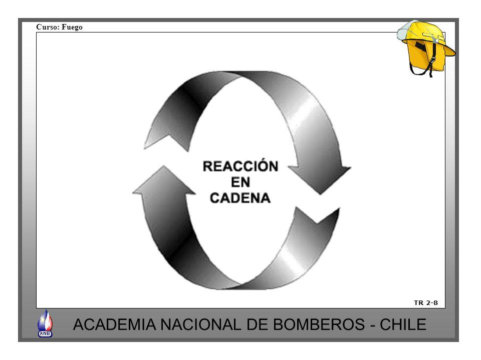 Curso: Fuego ACADEMIA NACIONAL DE BOMBEROS - CHILE TR 2-8