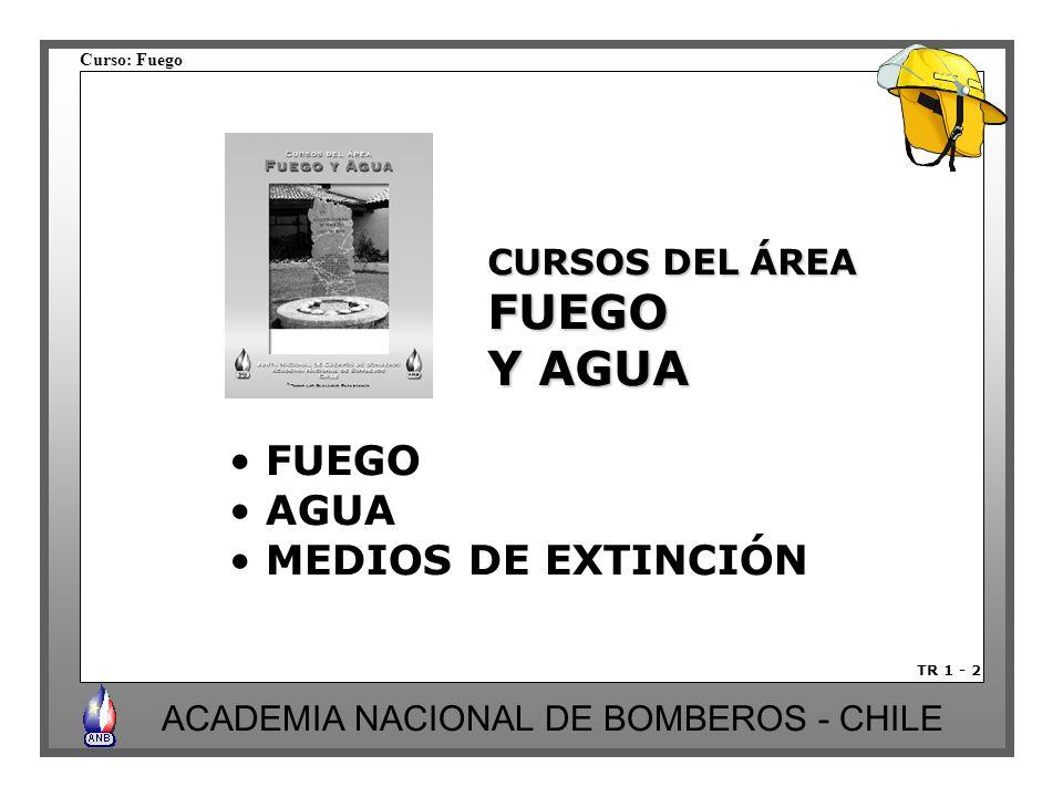Curso: Fuego ACADEMIA NACIONAL DE BOMBEROS - CHILE CURSOS DEL ÁREA FUEGO Y AGUA FUEGO AGUA MEDIOS DE EXTINCIÓN TR 1 - 2
