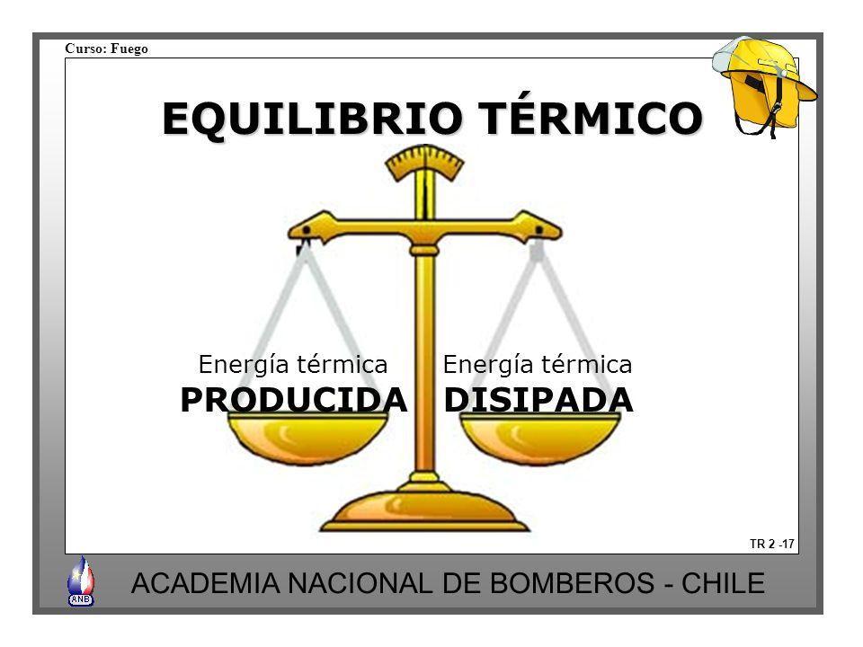 Curso: Fuego ACADEMIA NACIONAL DE BOMBEROS - CHILE TR 2 -17 EQUILIBRIO TÉRMICO Energía térmica PRODUCIDA Energía térmica DISIPADA