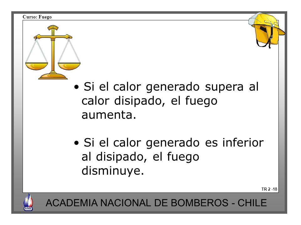 Curso: Fuego ACADEMIA NACIONAL DE BOMBEROS - CHILE TR 2 -18 Si el calor generado supera al calor disipado, el fuego aumenta. Si el calor generado es i