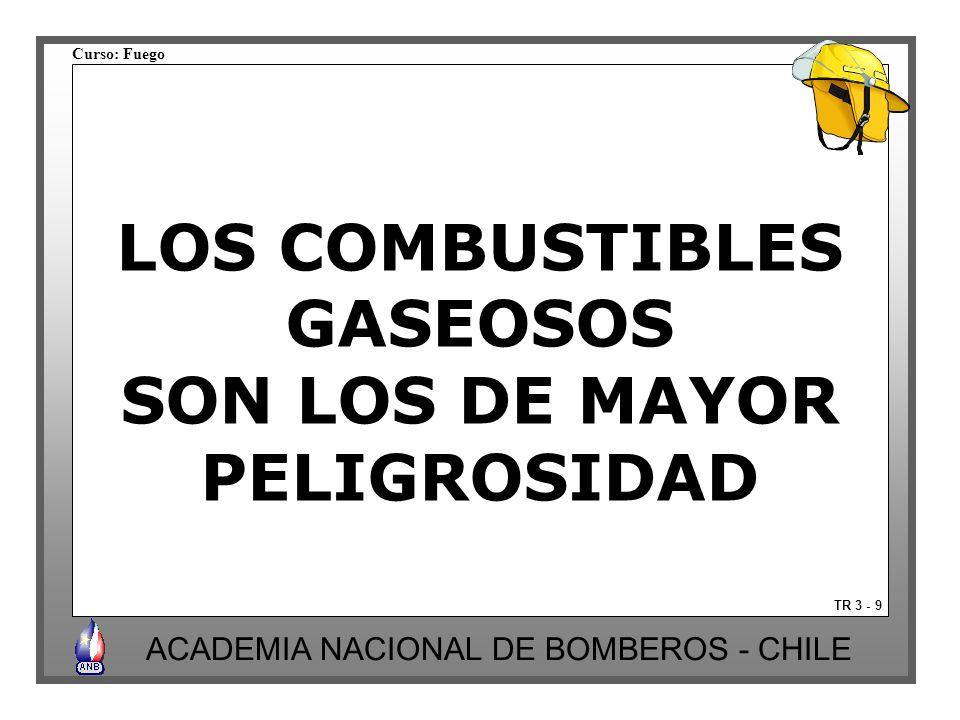 Curso: Fuego ACADEMIA NACIONAL DE BOMBEROS - CHILE TR 3 - 9 LOS COMBUSTIBLES GASEOSOS SON LOS DE MAYOR PELIGROSIDAD