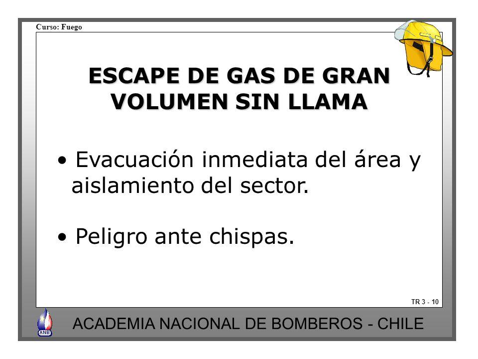 Curso: Fuego ACADEMIA NACIONAL DE BOMBEROS - CHILE TR 3 - 10 ESCAPE DE GAS DE GRAN VOLUMEN SIN LLAMA Evacuación inmediata del área y aislamiento del s