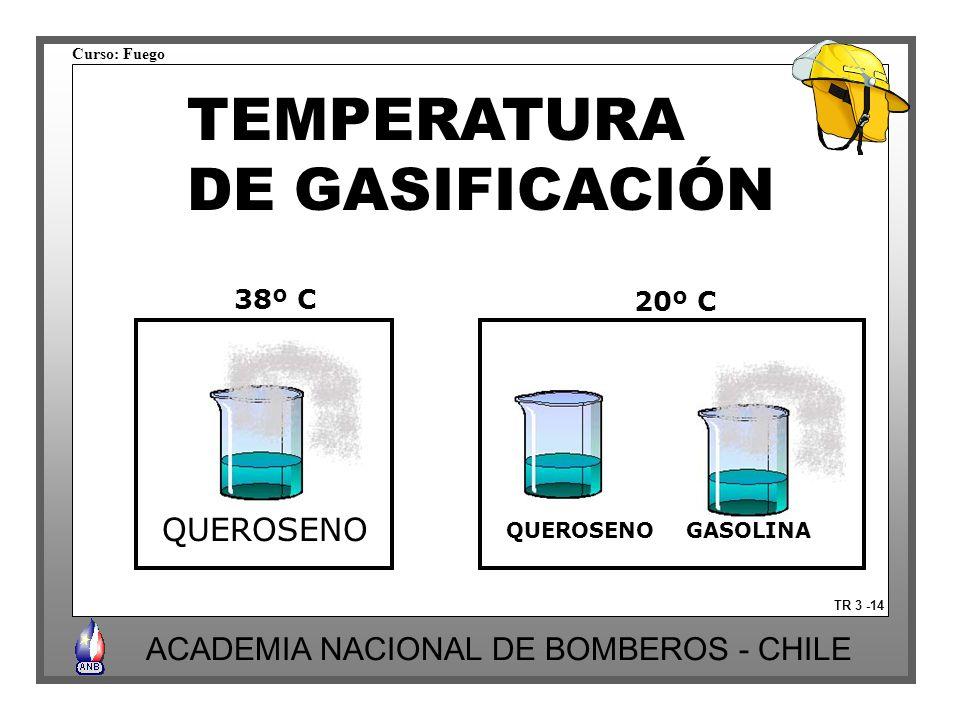 Curso: Fuego ACADEMIA NACIONAL DE BOMBEROS - CHILE TR 3 -14 TEMPERATURA DE GASIFICACIÓN 38º C 20º C QUEROSENO QUEROSENO GASOLINA