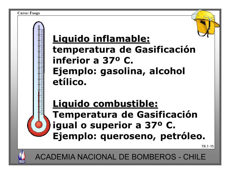 Curso: Fuego ACADEMIA NACIONAL DE BOMBEROS - CHILE Liquido inflamable: temperatura de Gasificación inferior a 37º C. Ejemplo: gasolina, alcohol etílic