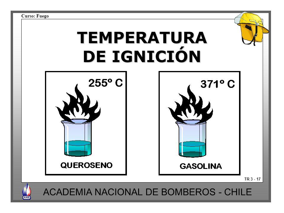 Curso: Fuego ACADEMIA NACIONAL DE BOMBEROS - CHILE TR 3 - 17 TEMPERATURA DE IGNICIÓN