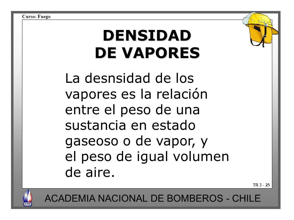 Curso: Fuego ACADEMIA NACIONAL DE BOMBEROS - CHILE TR 3 - 25 DENSIDAD DE VAPORES La desnsidad de los vapores es la relación entre el peso de una sustancia en estado gaseoso o de vapor, y el peso de igual volumen de aire.