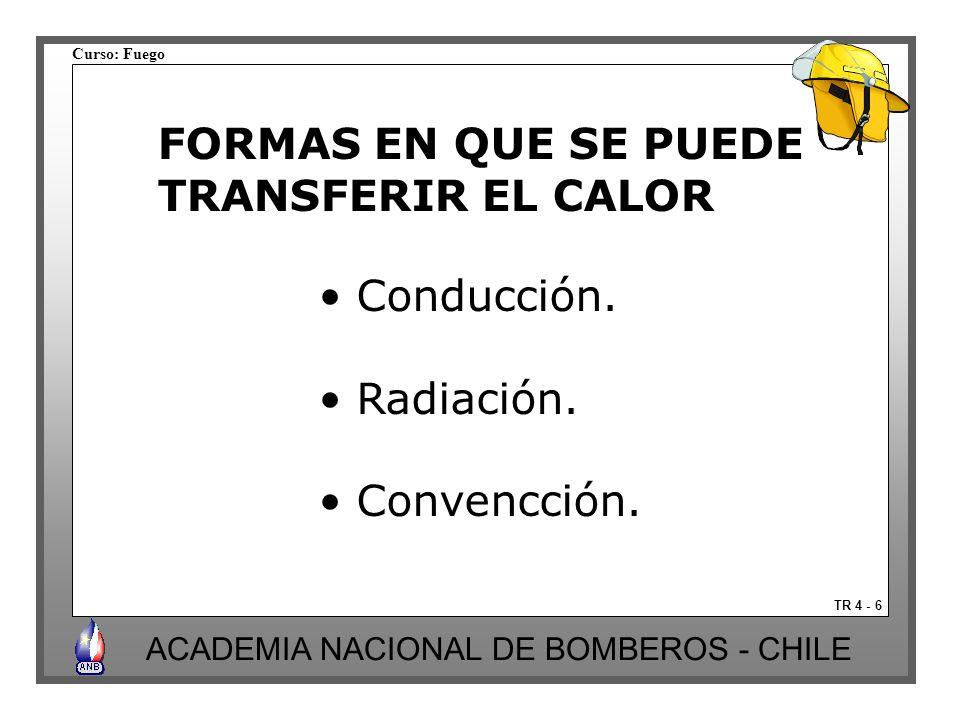 Curso: Fuego ACADEMIA NACIONAL DE BOMBEROS - CHILE TR 4 - 6 Conducción. Radiación. Convencción. FORMAS EN QUE SE PUEDE TRANSFERIR EL CALOR