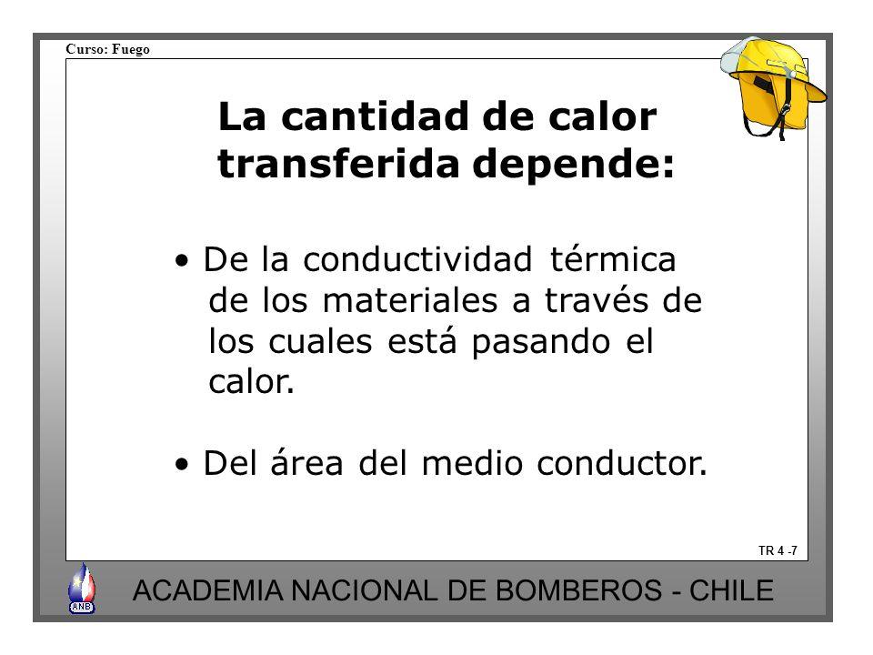 Curso: Fuego ACADEMIA NACIONAL DE BOMBEROS - CHILE TR 4 -7 De la conductividad térmica de los materiales a través de los cuales está pasando el calor.