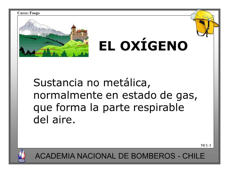 Curso: Fuego ACADEMIA NACIONAL DE BOMBEROS - CHILE EL OXÍGENO Sustancia no metálica, normalmente en estado de gas, que forma la parte respirable del aire.