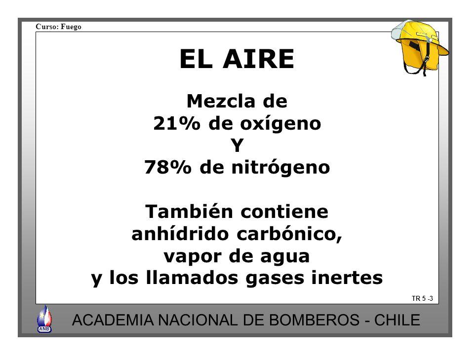 Curso: Fuego ACADEMIA NACIONAL DE BOMBEROS - CHILE EL AIRE TR 5 -3 Mezcla de 21% de oxígeno Y 78% de nitrógeno También contiene anhídrido carbónico, vapor de agua y los llamados gases inertes
