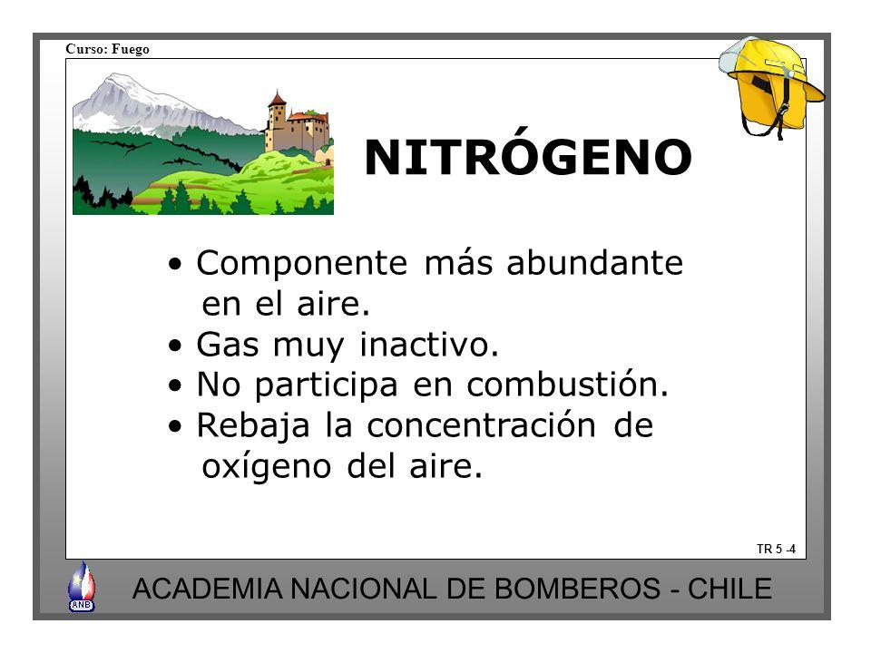 Curso: Fuego ACADEMIA NACIONAL DE BOMBEROS - CHILE NITRÓGENO TR 5 -4 Componente más abundante en el aire. Gas muy inactivo. No participa en combustión