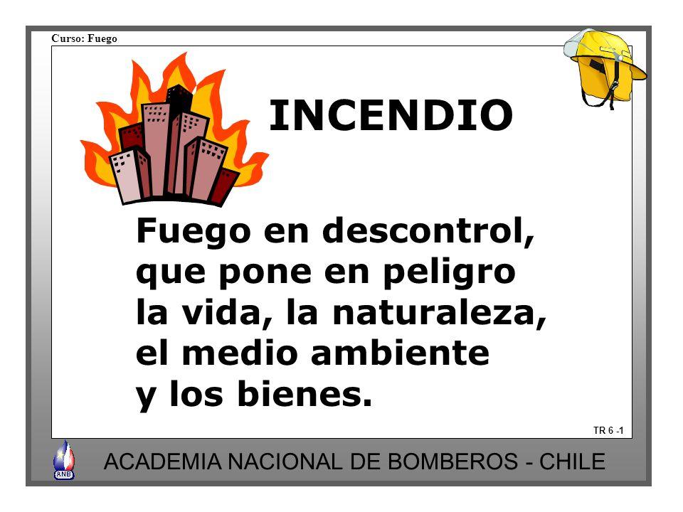Curso: Fuego ACADEMIA NACIONAL DE BOMBEROS - CHILE INCENDIO TR 6 -1 Fuego en descontrol, que pone en peligro la vida, la naturaleza, el medio ambiente