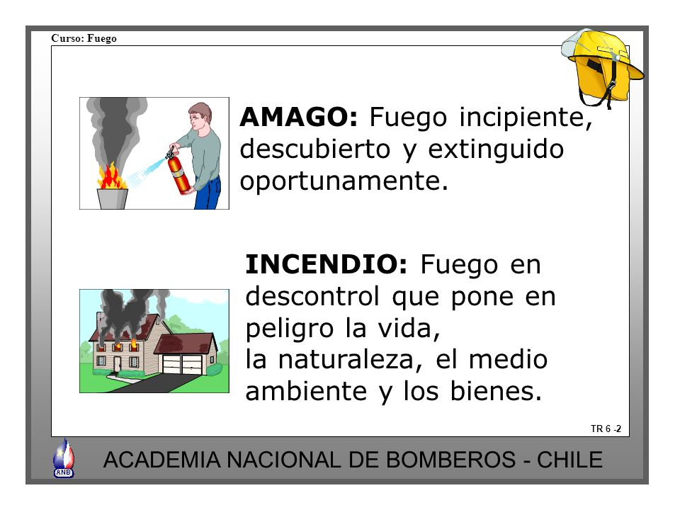 Curso: Fuego ACADEMIA NACIONAL DE BOMBEROS - CHILE AMAGO: Fuego incipiente, descubierto y extinguido oportunamente. TR 6 -2 INCENDIO: Fuego en descont