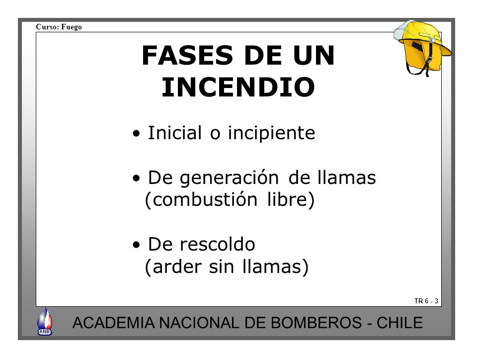 Curso: Fuego ACADEMIA NACIONAL DE BOMBEROS - CHILE FASES DE UN INCENDIO TR 6 - 3 Inicial o incipiente De generación de llamas (combustión libre) De re