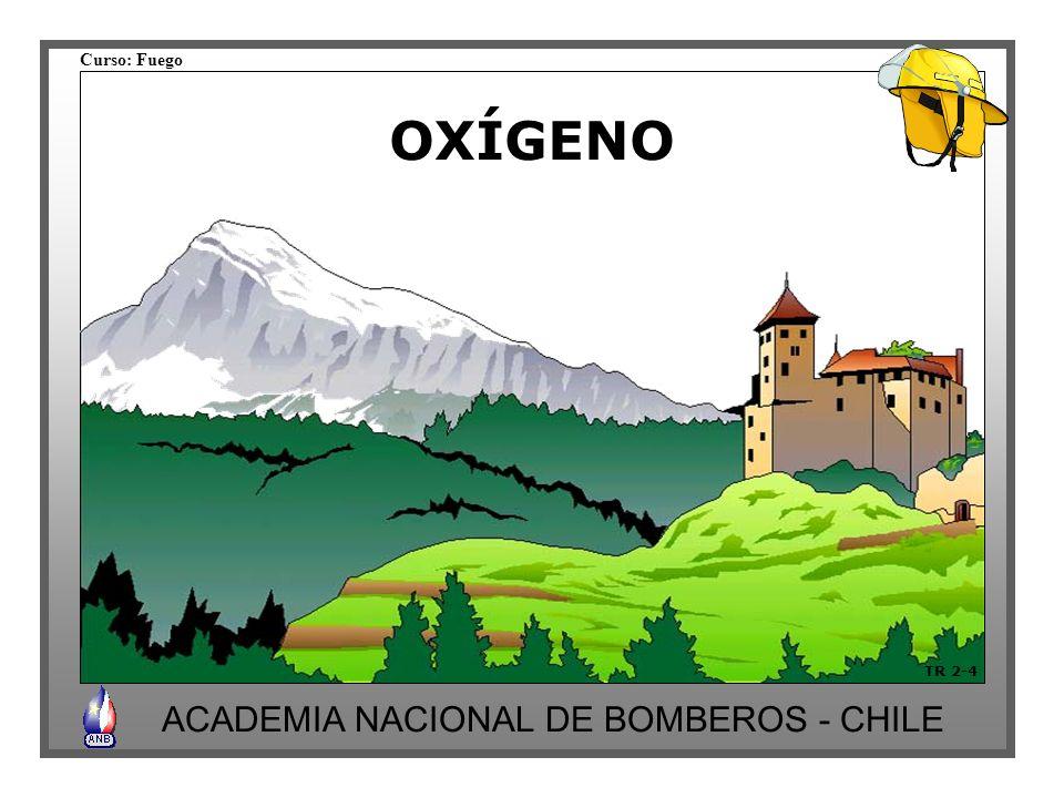 Curso: Fuego ACADEMIA NACIONAL DE BOMBEROS - CHILE TR 3-16 TEMPERATURA DE IGNICIÓN Temperatura mínima a la cual los vapores del combustible comienzan a arder.