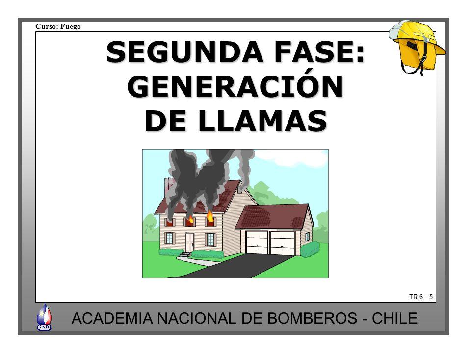 Curso: Fuego ACADEMIA NACIONAL DE BOMBEROS - CHILE TR 6 - 5 SEGUNDA FASE: GENERACIÓN DE LLAMAS