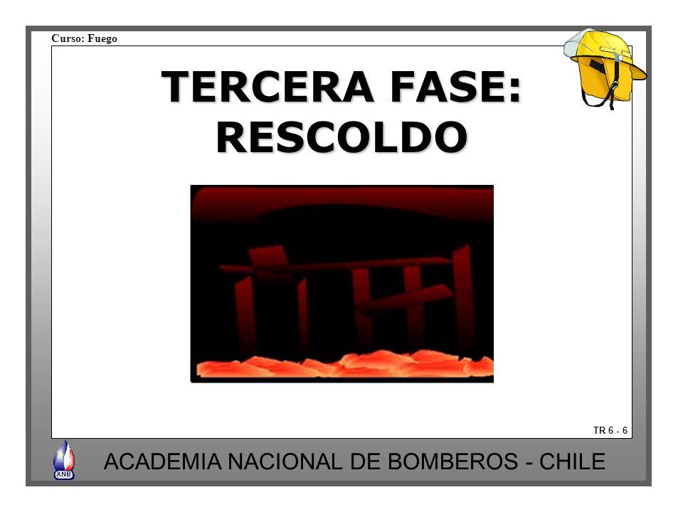 Curso: Fuego ACADEMIA NACIONAL DE BOMBEROS - CHILE TR 6 - 6 TERCERA FASE: RESCOLDO