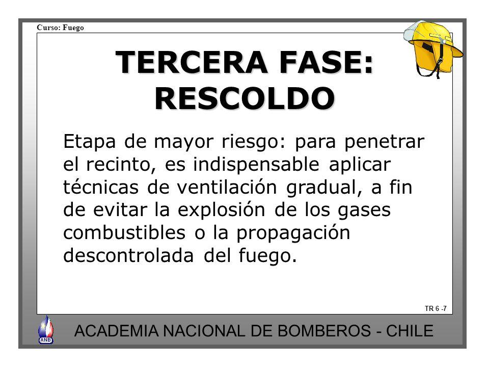 Curso: Fuego ACADEMIA NACIONAL DE BOMBEROS - CHILE TR 6 -7 TERCERA FASE: RESCOLDO Etapa de mayor riesgo: para penetrar el recinto, es indispensable ap