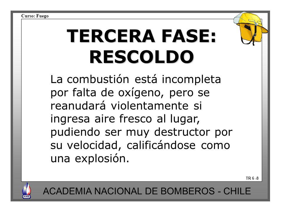 Curso: Fuego ACADEMIA NACIONAL DE BOMBEROS - CHILE TR 6 -8 TERCERA FASE: RESCOLDO La combustión está incompleta por falta de oxígeno, pero se reanudará violentamente si ingresa aire fresco al lugar, pudiendo ser muy destructor por su velocidad, calificándose como una explosión.