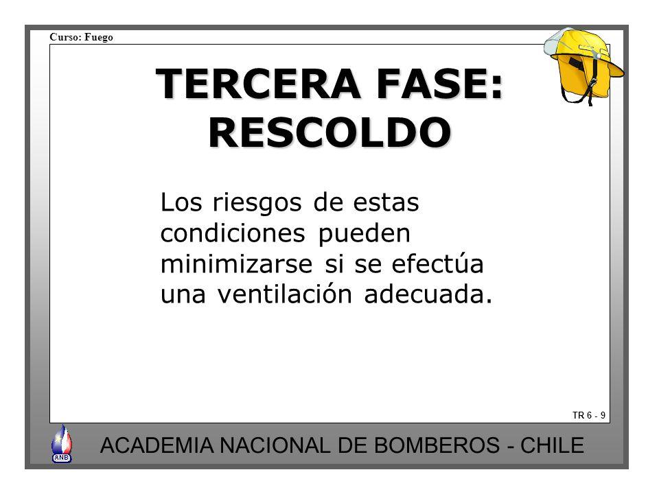 Curso: Fuego ACADEMIA NACIONAL DE BOMBEROS - CHILE TR 6 - 9 TERCERA FASE: RESCOLDO Los riesgos de estas condiciones pueden minimizarse si se efectúa u