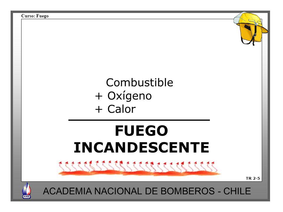 Curso: Fuego ACADEMIA NACIONAL DE BOMBEROS - CHILE TR 2-5 Combustible + Oxígeno + Calor FUEGO INCANDESCENTE