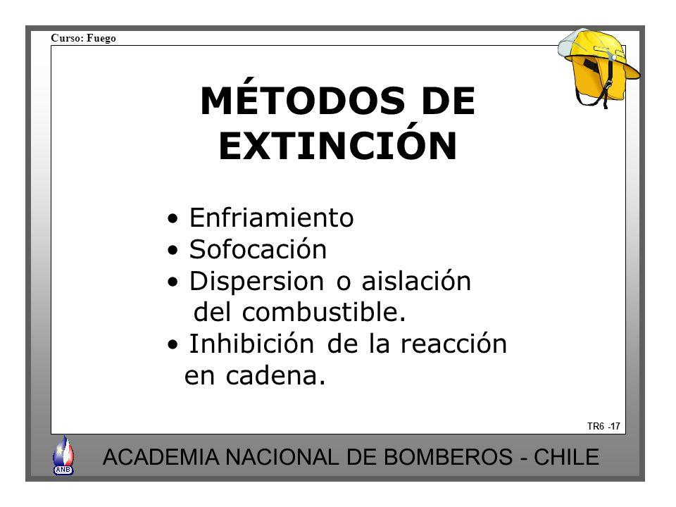 Curso: Fuego ACADEMIA NACIONAL DE BOMBEROS - CHILE MÉTODOS DE EXTINCIÓN TR6 -17 Enfriamiento Sofocación Dispersion o aislación del combustible. Inhibi