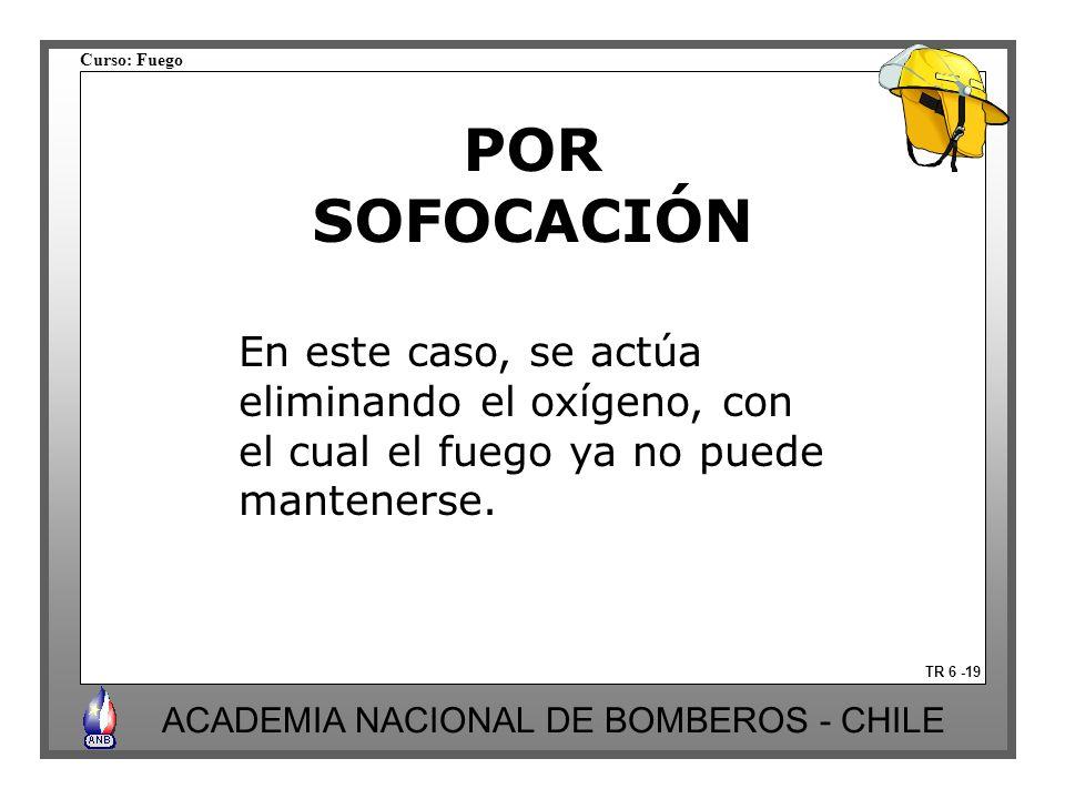 Curso: Fuego ACADEMIA NACIONAL DE BOMBEROS - CHILE POR SOFOCACIÓN TR 6 -19 En este caso, se actúa eliminando el oxígeno, con el cual el fuego ya no puede mantenerse.