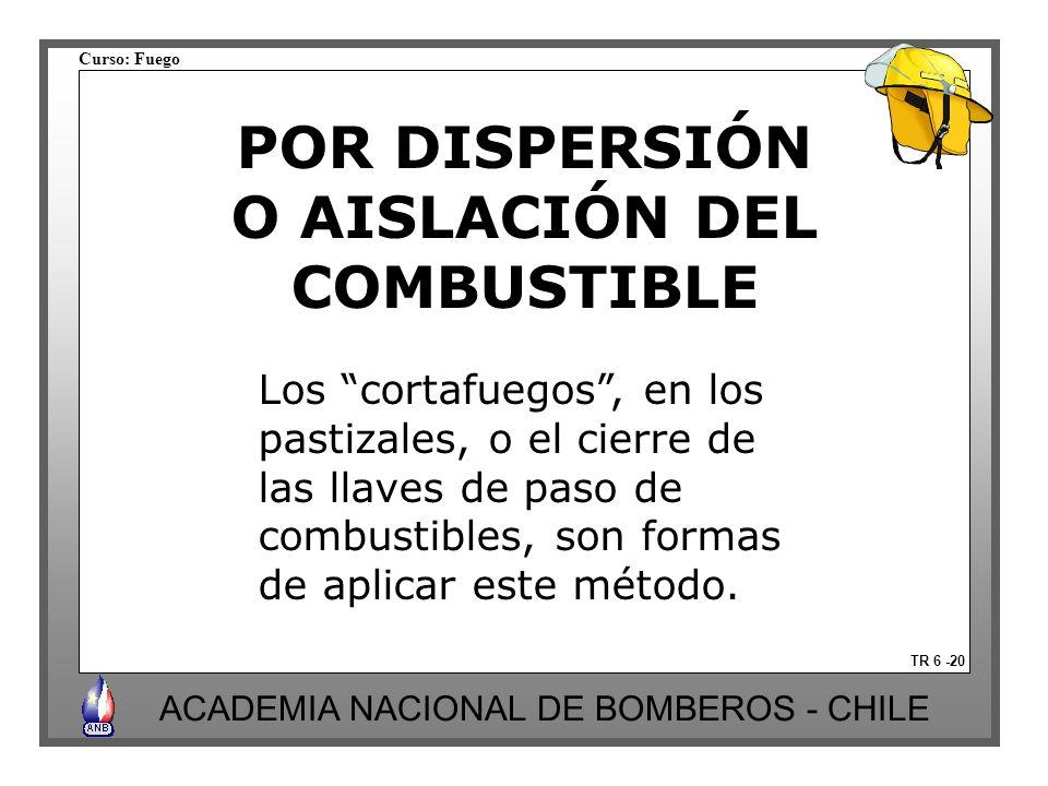 Curso: Fuego ACADEMIA NACIONAL DE BOMBEROS - CHILE POR DISPERSIÓN O AISLACIÓN DEL COMBUSTIBLE TR 6 -20 Los cortafuegos, en los pastizales, o el cierre