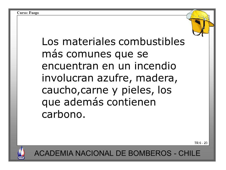 Curso: Fuego ACADEMIA NACIONAL DE BOMBEROS - CHILE TR 6 - 23 Los materiales combustibles más comunes que se encuentran en un incendio involucran azufr