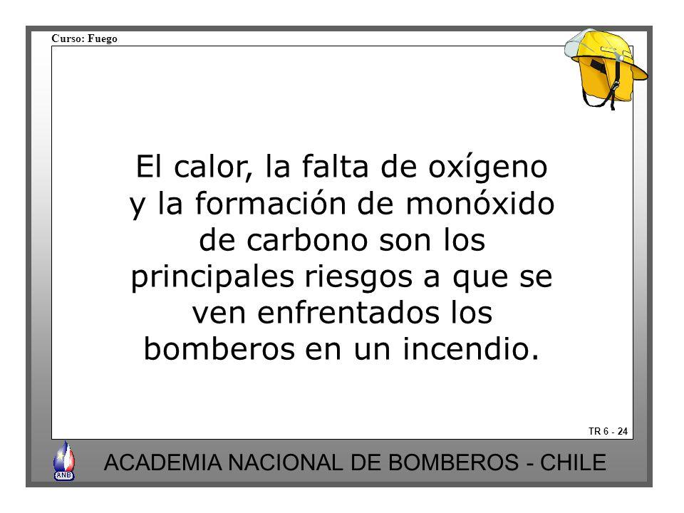 Curso: Fuego ACADEMIA NACIONAL DE BOMBEROS - CHILE TR 6 - 24 El calor, la falta de oxígeno y la formación de monóxido de carbono son los principales riesgos a que se ven enfrentados los bomberos en un incendio.