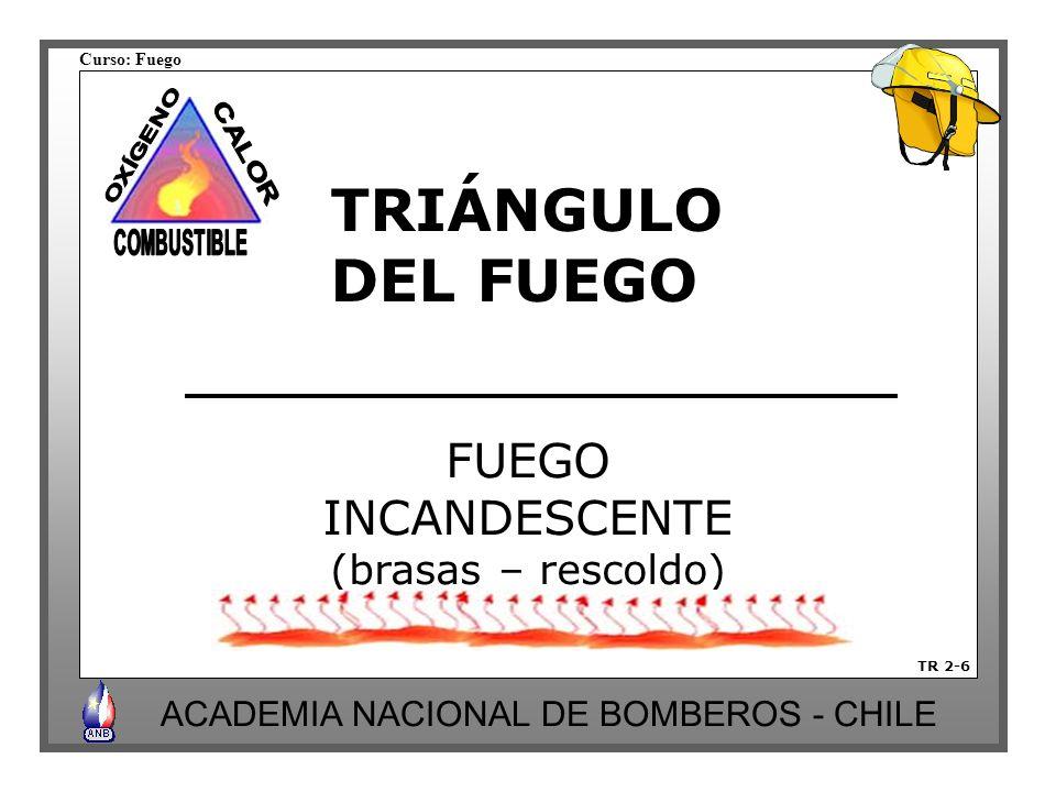 Curso: Fuego ACADEMIA NACIONAL DE BOMBEROS - CHILE TR 2-6 FUEGO INCANDESCENTE (brasas – rescoldo) TRIÁNGULO DEL FUEGO