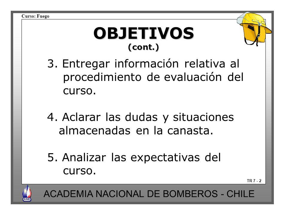 Curso: Fuego ACADEMIA NACIONAL DE BOMBEROS - CHILE TR 7 - 2 3. Entregar información relativa al procedimiento de evaluación del curso. 4. Aclarar las