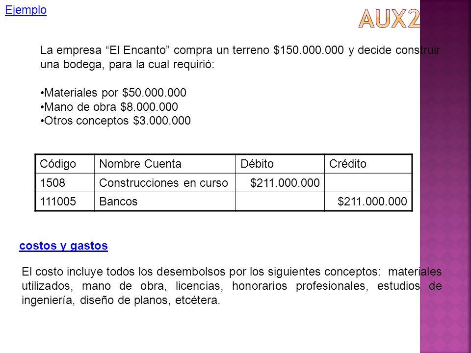 Ejemplo La empresa El Encanto compra un terreno $150.000.000 y decide construir una bodega, para la cual requirió: Materiales por $50.000.000 Mano de