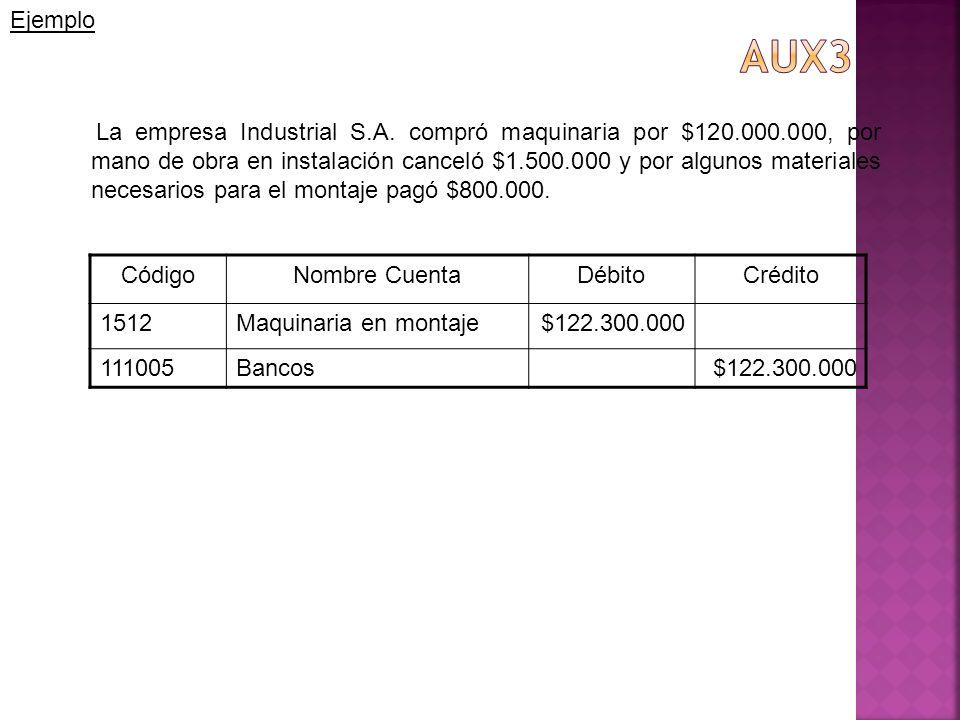 Ejemplo La empresa Industrial S.A. compró maquinaria por $120.000.000, por mano de obra en instalación canceló $1.500.000 y por algunos materiales nec