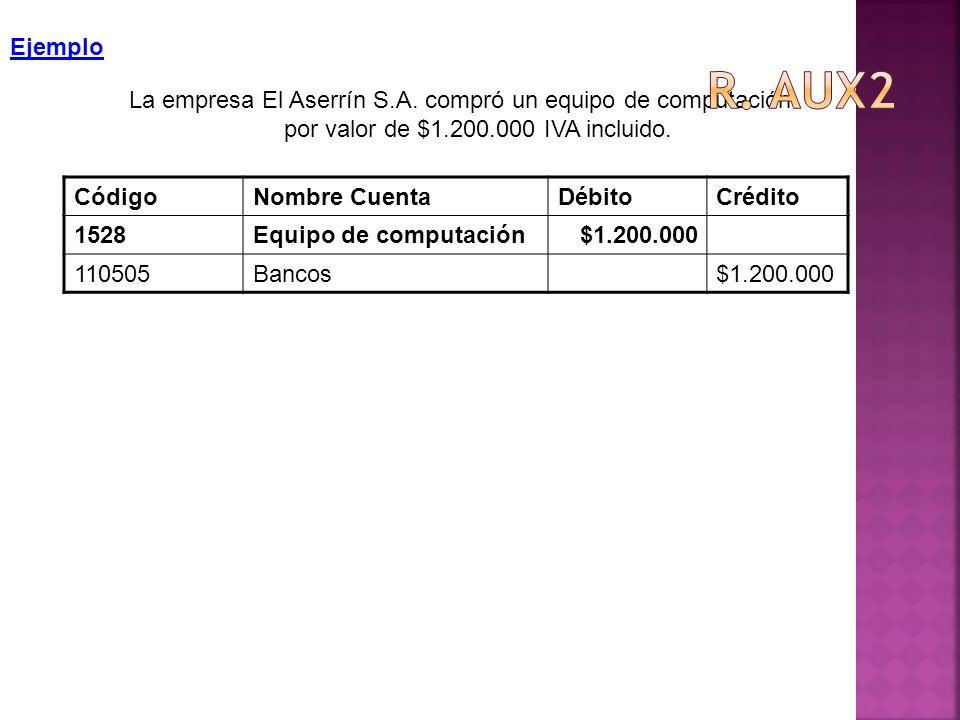 Ejemplo La empresa El Aserrín S.A. compró un equipo de computación por valor de $1.200.000 IVA incluido. CódigoNombre CuentaDébitoCrédito 1528Equipo d