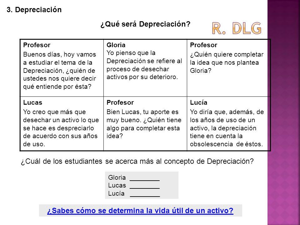 3. Depreciación Profesor Buenos días, hoy vamos a estudiar el tema de la Depreciación, ¿quién de ustedes nos quiere decir qué entiende por ésta? Glori