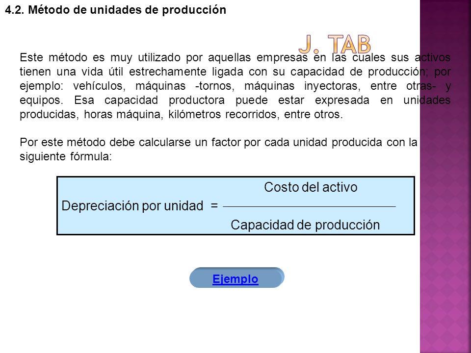 4.2. Método de unidades de producción Este método es muy utilizado por aquellas empresas en las cuales sus activos tienen una vida útil estrechamente