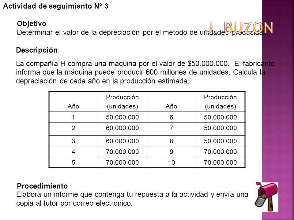 Actividad de seguimiento N° 3 Objetivo Determinar el valor de la depreciación por el método de unidades producidas. Descripción La compañía H compra u