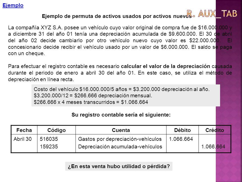 Ejemplo La compañía XYZ S.A. posee un vehículo cuyo valor original de compra fue de $16.000.000 y a diciembre 31 del año 01 tenía una depreciación acu