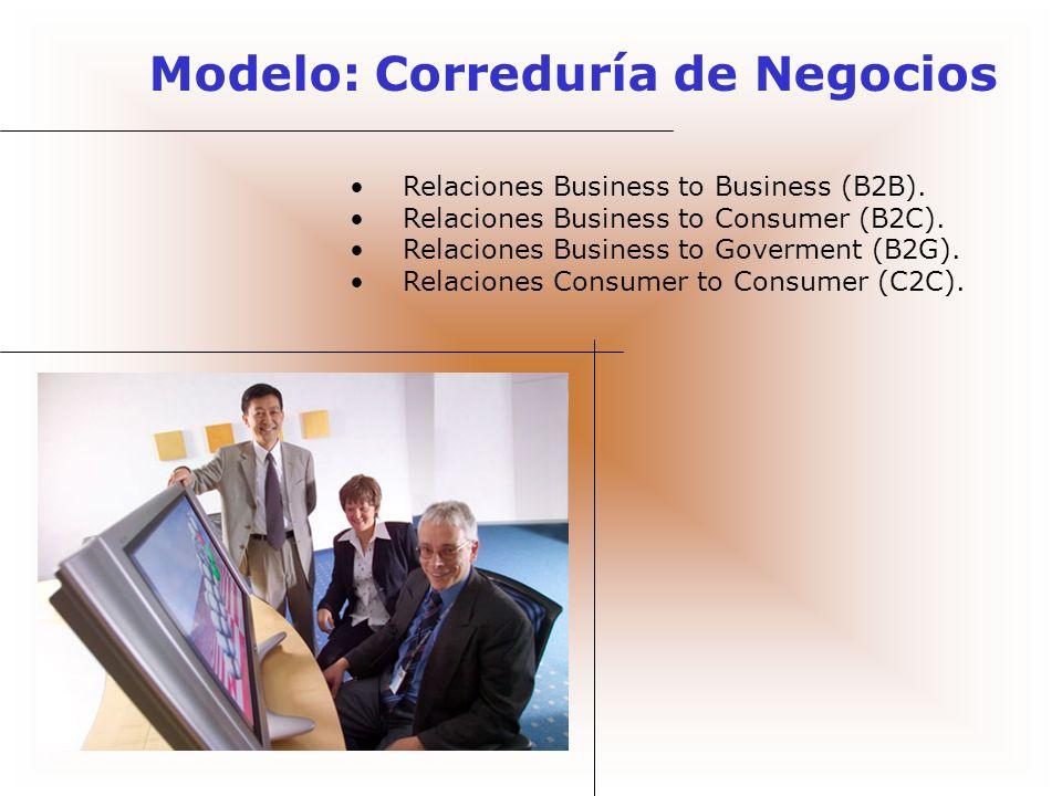 Relaciones Business to Business (B2B). Relaciones Business to Consumer (B2C). Relaciones Business to Goverment (B2G). Relaciones Consumer to Consumer